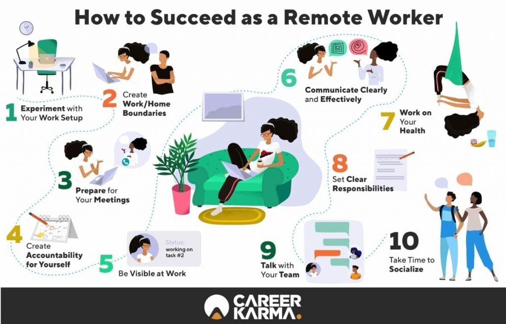 remote-working-guide-1
